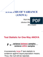Analysis of Variance_2