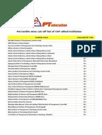 Percentile wise cut-off list of CAT dddsssss  asxallied Institutes (1).pdf