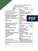 perbeza anantara penilaian formatif dan penilaian sumatif