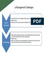 Change Management Challenges