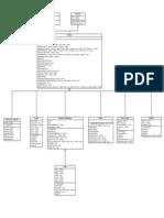 Php Login.class.diagram