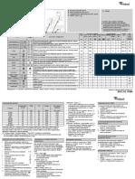 whirlpool_mosás.pdf