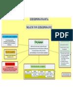 Μελέτη επιχειρήματος_pdf