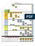 malla_industrial_2010.pdf