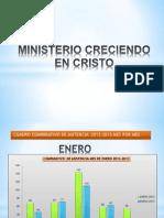 MINISTERIO CRECIENDO EN CRISTOO.pptx