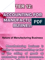 Accounting for Manufacturing Business