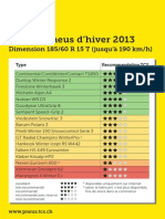 Recommandation Tcs Test Pneus Hiver 2013 185 60 R15T