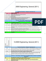 project planning standards