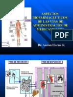 Clase 02 ASPECTOS BIOFARM VÍAS DE ADMINISTRACIÓN DE MEDICAMENTOS 2013