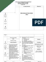 Yearly Scheme of Work English Year 1 SJK 2014