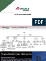 Pemex Refinacion
