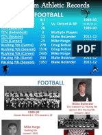 sports records as of 12-18-13