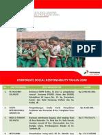 CSR PHE 3 Tahun Terakhir