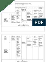 Rpt Eng Form 3 2015