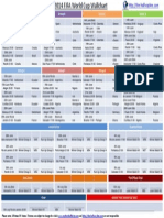 2014 FIFA World Cup Fixtures Chart