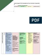 5X4 Analysis for EIT