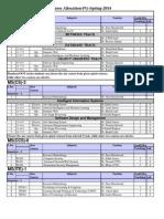 Course Allocation PG Spring 2014