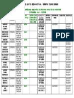 Protocol2 Program Curatare Dezinfectie Obiecte Inventar