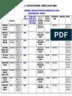 Protocol3 Program Curatare Dezinfectie Suprafete Lucru