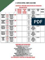 Protocol5 Program Curatare Dezinfectie Sterilizare Instrumentar Critic