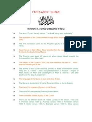 Facts About Quran Surah Quran