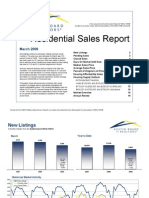 Austin Real Estate Market Statistics for March 2009