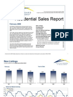 Austin Real Estate Market Statistics for February 2009