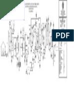 Diagram Alir Pabrik Sorbitol