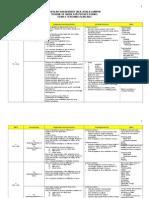 Rancangan Tahunan Fizik Form 5 2013