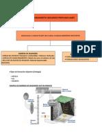 Trabajo Nuclear Version PDF II