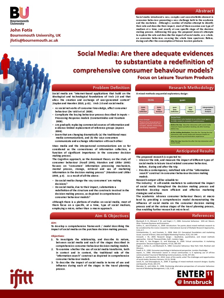 impact of social media on consumer behavior questionnaire pdf