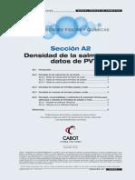 MANUALDEFORMIATOS A2 Densidad de La Salmuera y Datos de PVT