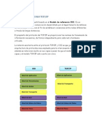 Resumen Protocolo Tcp