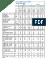 AHP Shift Report 19.Jan.2014