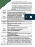 Calendar Mobilitate Personal Didactic 2013 2014 Modificat OMEN 3104 30-01-2013