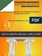 A. Encuadre 1era parte Pilares de la educación