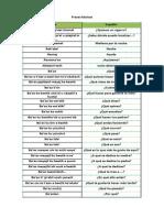 Frases básicas en lengua maya