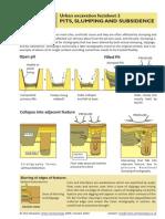 UA Pits slumping, and subsidence