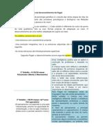 Resumo de Psicologia (1)