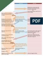 Dissertationprocessfigure-v3_000