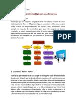 Planeación Estratégica de una Empresa