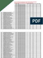 Resultados Contrato Primaria 2014