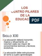 Los cuatro pilares de la educación (La educación encierra un tesoro)