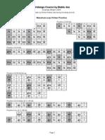 mridanga course.pdf