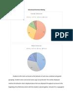 jarrell databaseddecisionmaking wordsofme