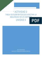PSO_U3_A2_EMGS