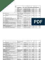 mbz dp final list - oct  2013-14