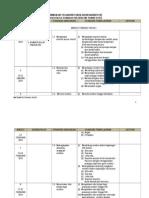 Rancangan Tahunan Matematik Tahun 1 KSSR SEK