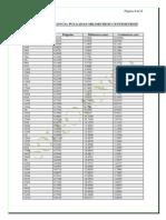equivalencia Pulgadas-milimetros.pdf