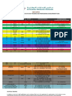 ens mbz comprehensive list of dp staff training and pd plan
